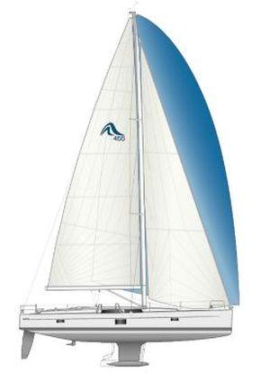 Hanse 455 Sail Plan