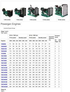 Powergen Engines