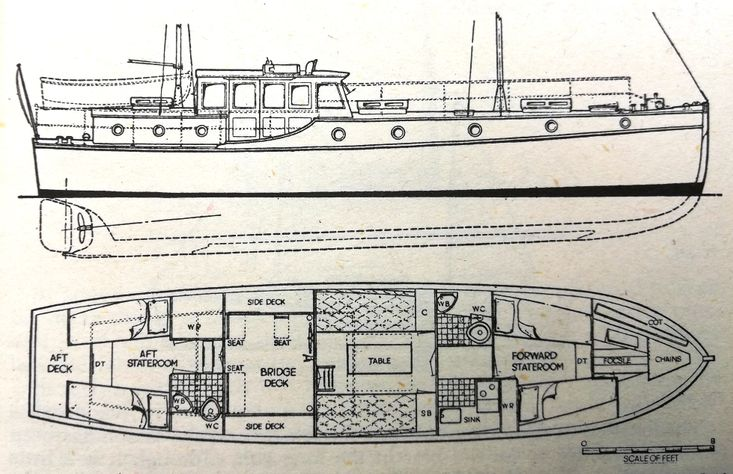 42ft HYLAND CLASS -  1935 STANILAND MOTOR YACHT