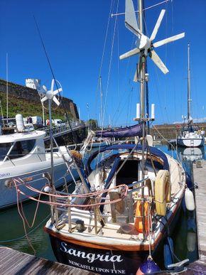 Rutland and aerogel wind turbine