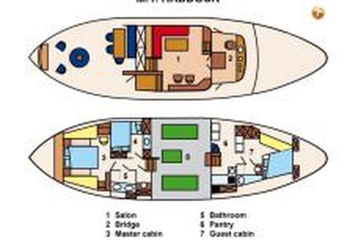 1962 Canoe Stern