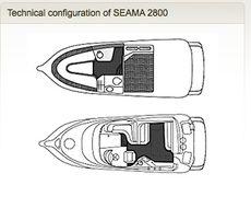 SEAMA 2800