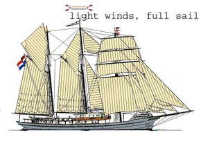 light winds, full sail