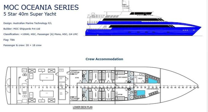 MOC Shipyards Oceania Series 40m Super Yacht