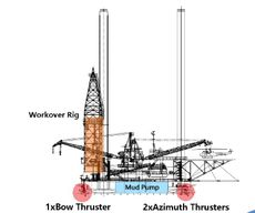 Self Propelled JU Well Test/ Work-over Rig
