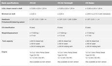 Linssen Grand Sturdy 410 AC / Sedan / Variotop
