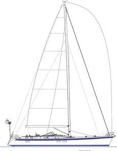 Sail plan: