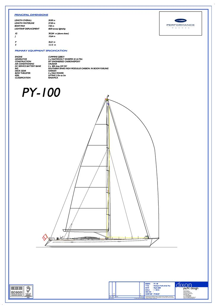 PY 100