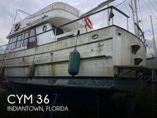 1981 CYM 36