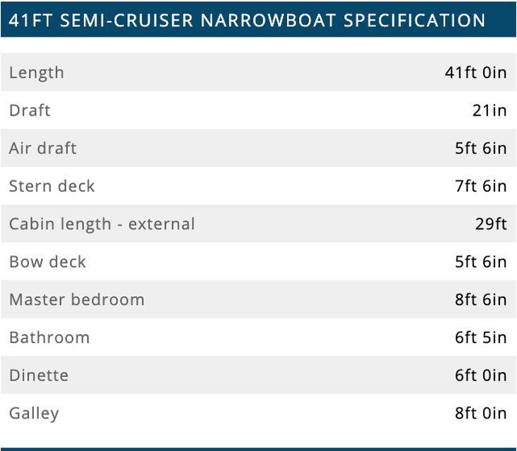 Semi-Cruiser 41