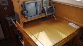 chart table and inside helm
