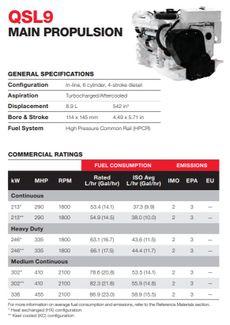 405 HP CUMMINS QSL9 RECON MARINE ENGINES