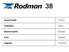 Rodman 38