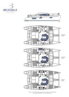 Broadblue Voyager 435
