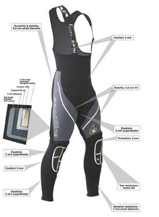 Sandiline Hiking Suit - The Ultimate Kit