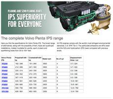 Volvo Penta IPS range