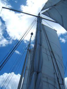Suit of sails for gaff schooner