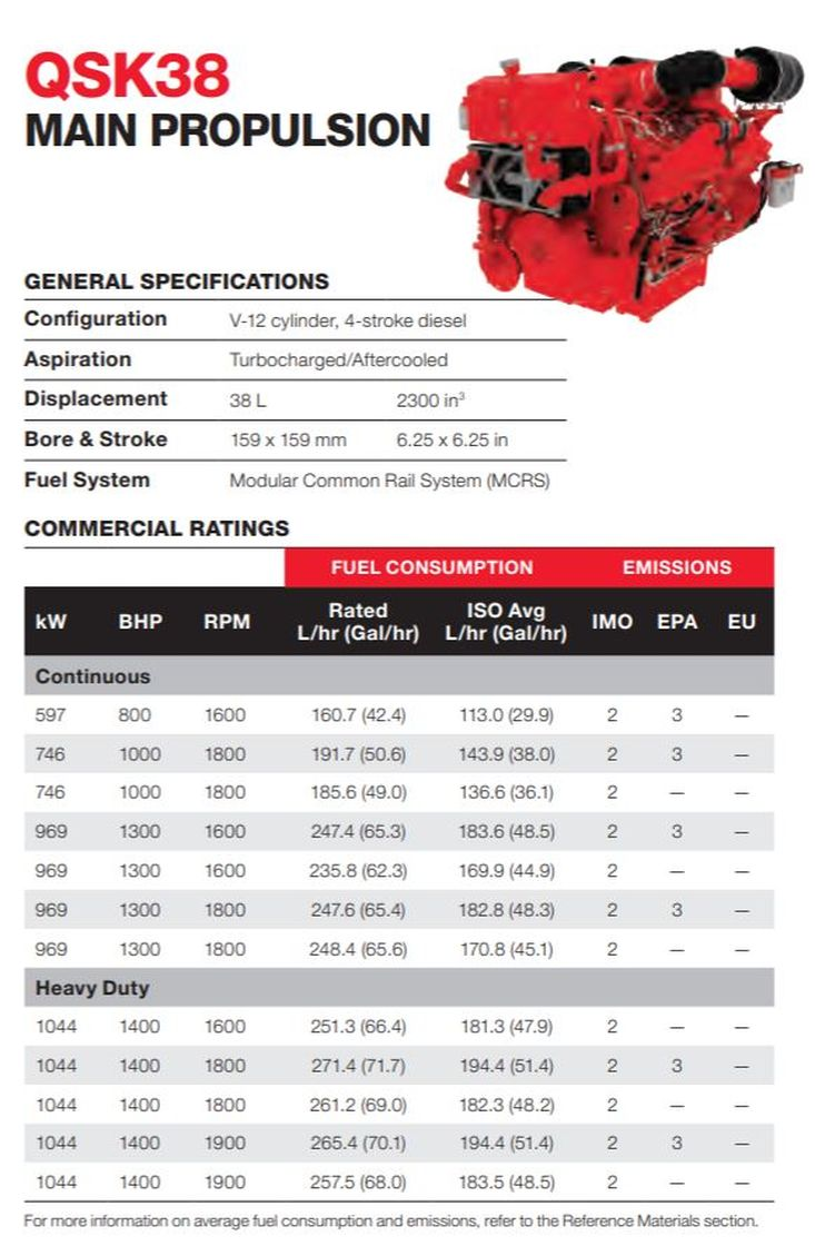 1300 HP CUMMINS QSK38 NEW MARINE ENGINES