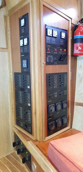 Electrical panels in chart area